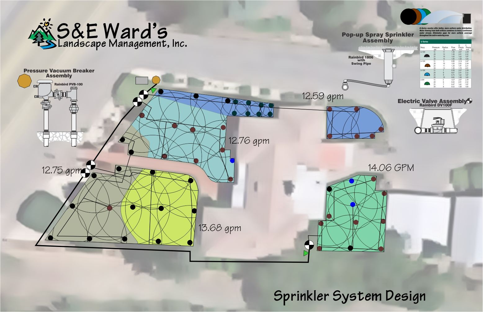 Sprinkler System Design Services
